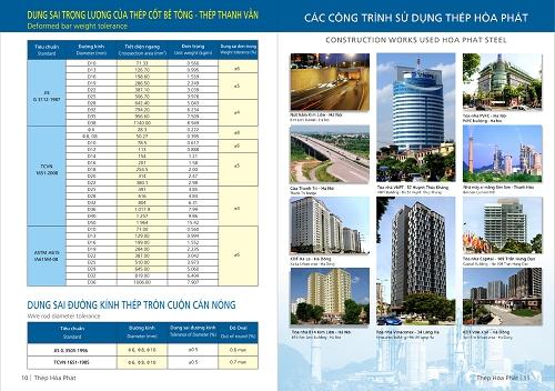 Catalogue Thép Xây Dựng Hòa Phát