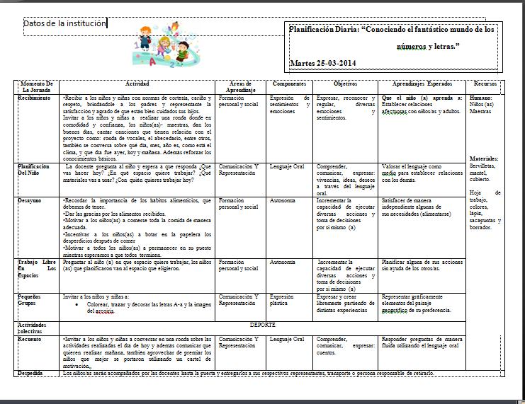 Formato jornada diaria de educacion inicial formato for Planificacion de educacion inicial