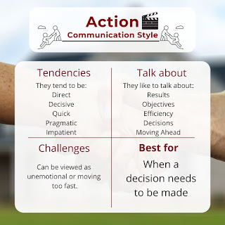 Action Communication Style: they tend to be direct, decisive, quick, pragmatic, and impatient. They like to talk about results, objectives, efficiency, and decisions. They can be viewed by others as unemotional or too fast. They are helpful when a decision needs to be made.