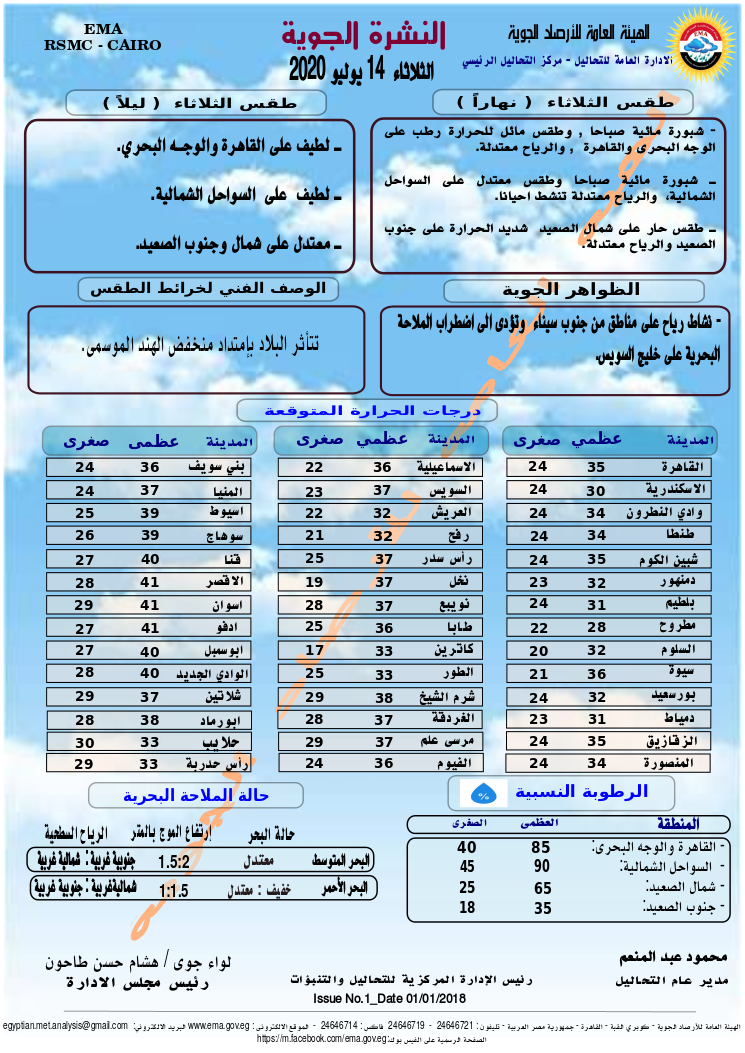 اخبار طقس الثلاثاء 14 يوليو 2020 النشرة الجوية فى مصر