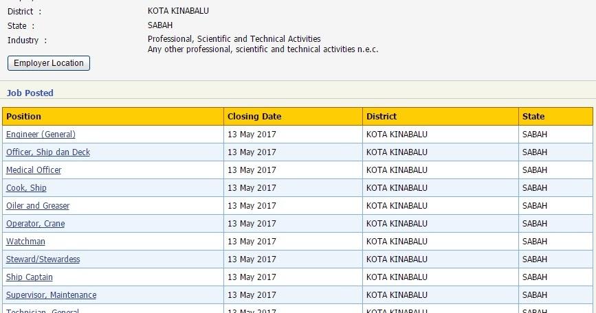 Accounting Degree In Malaysia