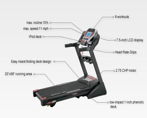 cách sử dụng máy chạy bộ đa năng tốt và hiệu quả nhất