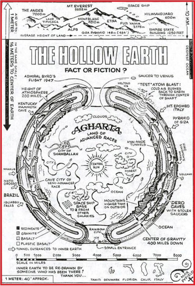 The theory of hollow earth has received scientific confirmation. What if the Nazis were right?