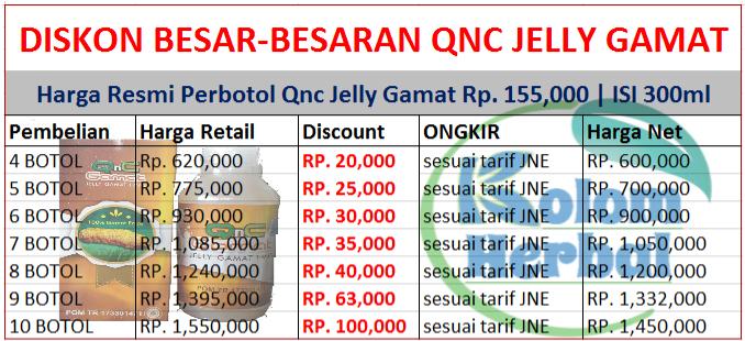 Agen Qnc Jelly Gamat Di Indramayu
