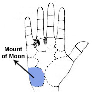 mount of moon meaning in palmistry