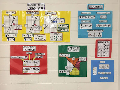 Ms. Johnson's math word wall