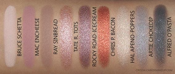 TheBalm Appétit Eyeshadow Palette Swatches