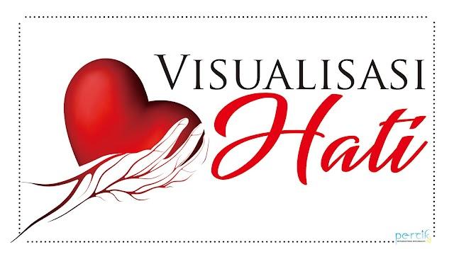 Visualisasi Hati