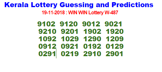 Kerala Lottery Guessing and Predictions 18-11-2018.png