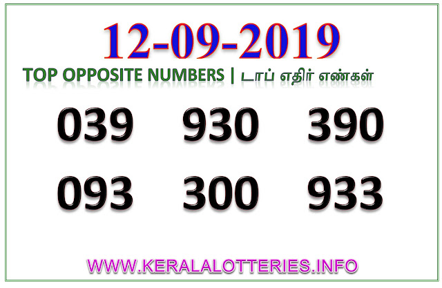 Kerala Lottery Result Guessing Best  Opposite Numbers 12.09.2019