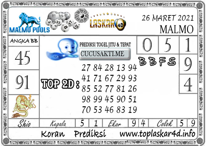 Prediksi Togel MALMO LASKAR4D 26 MARET 2021