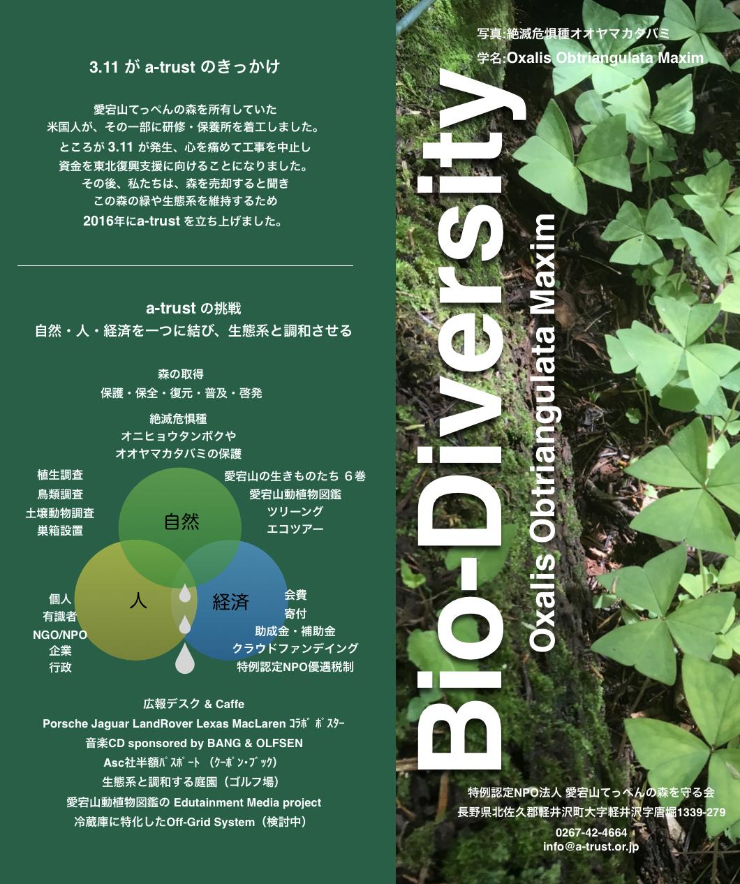 自然 人 経済を一つに結び、生態系と調和させる