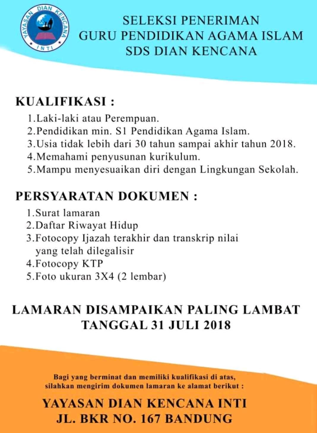 Lowongan Kerja Guru Sd Swasta Di Bandung 2020 Ini Daftarnya Lowongankerjacareer Com