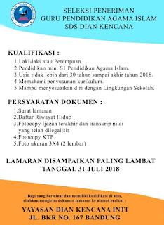 Karir Lowongan Kerja Guru SD Swasta di Bandung Terbaru 2019