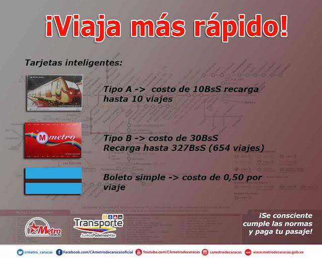 El Metro de Caracas: Habrá dos modalidades de pago pero el precio de un viaje es BsS 0.5
