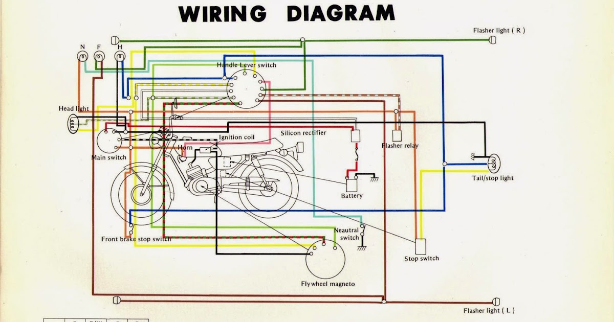 Astonishing 1972 Yamaha 400 2 Stroke Wiring Diagram Today Diagram Data Schema Wiring Digital Resources Ntnesshebarightsorg