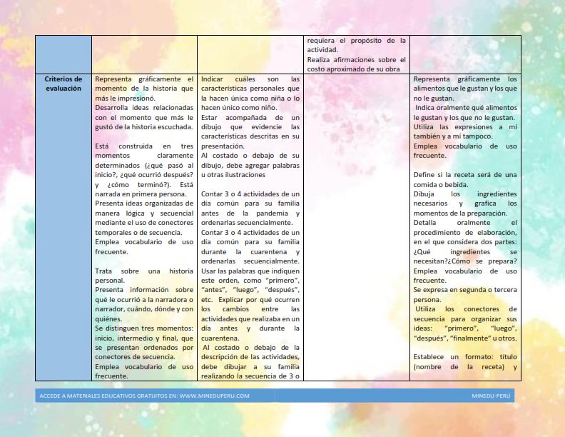 matriz de actividades de evaluacion