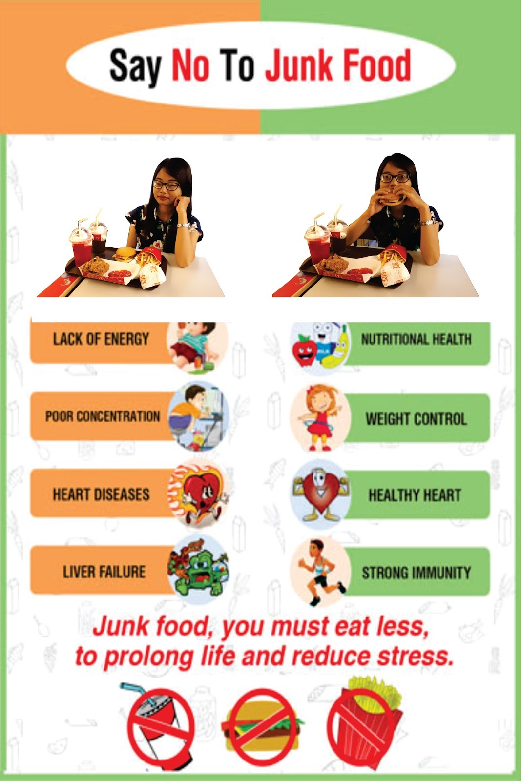short essay on say no to junk food Six strategies to help you say no to junk food our environment is saturated in calories—cheap, tempting  short on sleep it could affect your appetite 6.