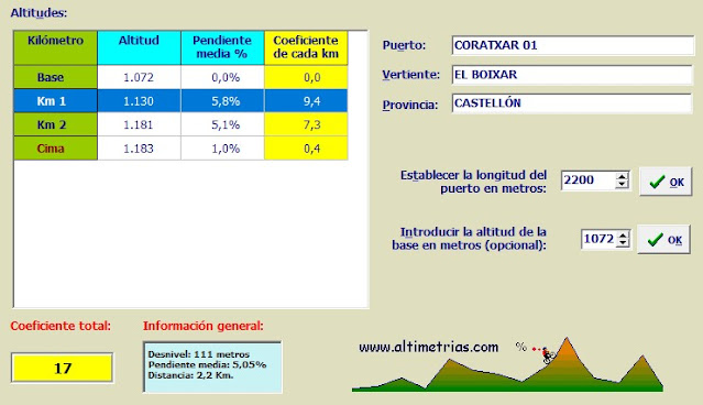 TABLA COEFICIENTE APM DUREZA PUERTO DE CORATXAR PRIMERA PARTE