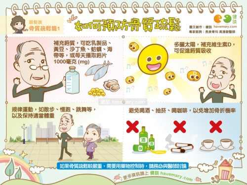 預防骨質酥鬆飲食