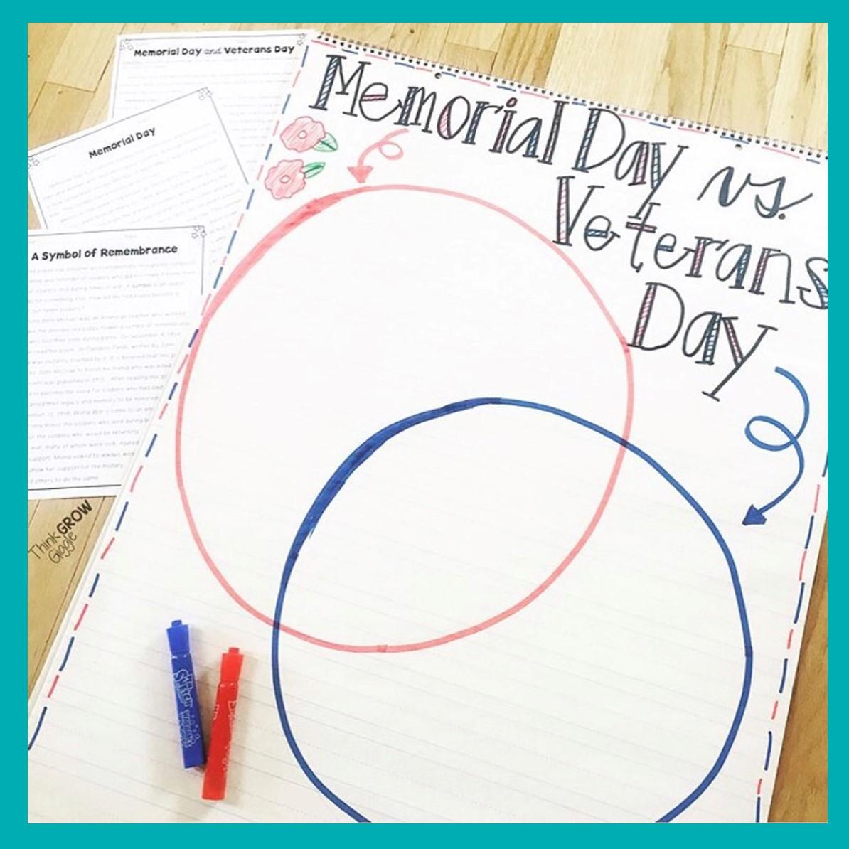 3 Must Do Veterans Day Activities For Upper Elementary