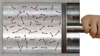 Kecepatan partikel-partikel gas yang terdistribusi secara acak