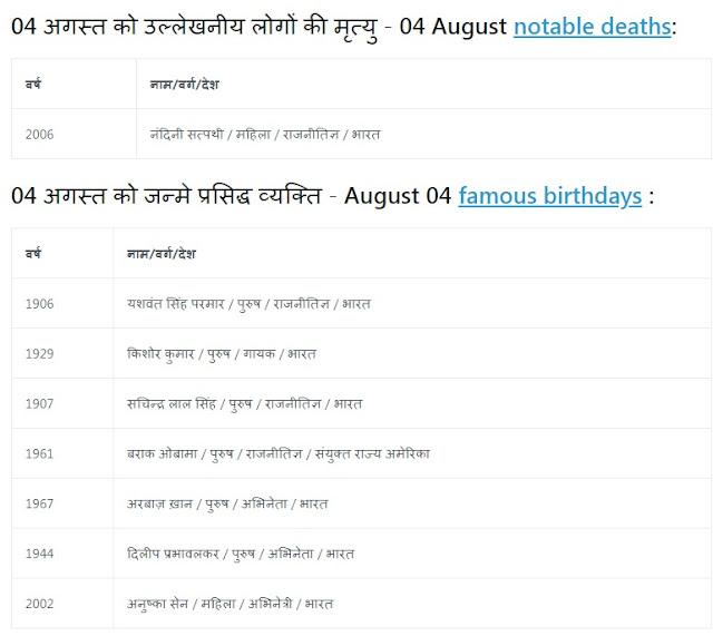 History of 04 August,