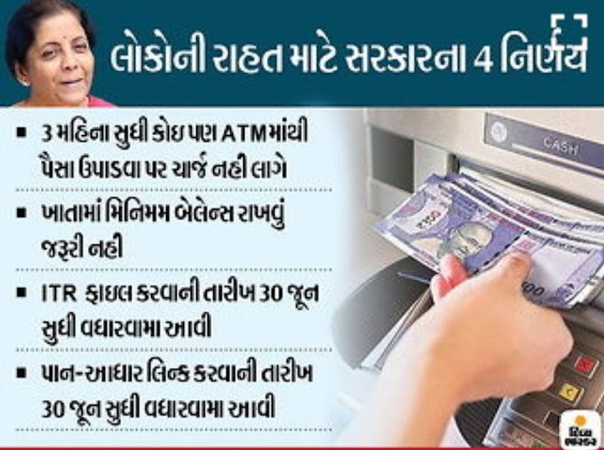 No charge for withdrawing money from any ATM for 3 months - It is not necessary to maintain a minimum balance in the account.