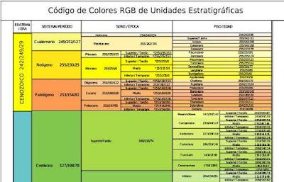 colores_rgb_geologiavenezolana