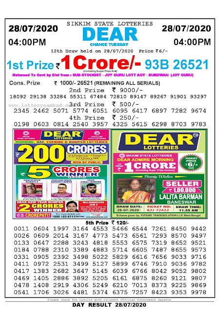 Sikkim State Lotteries 28-07-2020: Lottery Sambad Result 04:00 PM
