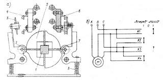 Контактный элемент и схема кулачкового контроллера