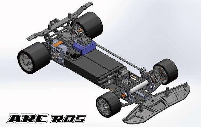 ARC R8S
