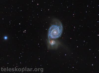 teleskop ile galaksi gözlemi