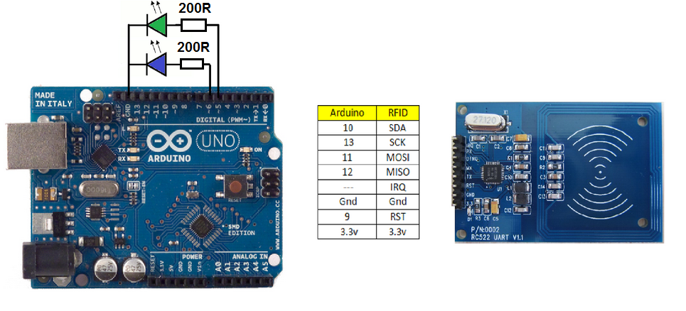 How to coding arduino rfid module simple projects