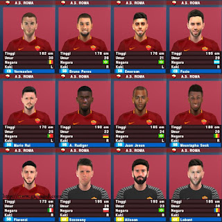 Texture Face Pack AS Roma for PES PSP Android