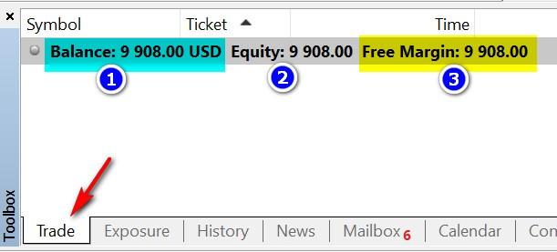 balance dan equity dan free margin