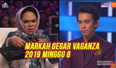 Markah dan Kedudukan Peserta Minggu 8 Gegar Vaganza 2019 (GV6)