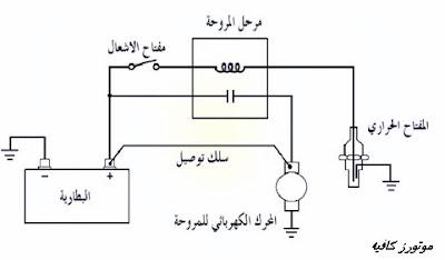 طريقة عمل وصله او كوبري من البطارية للمحرك لمروحه مباشرة لتحديد مصدر العطل في الدائرة