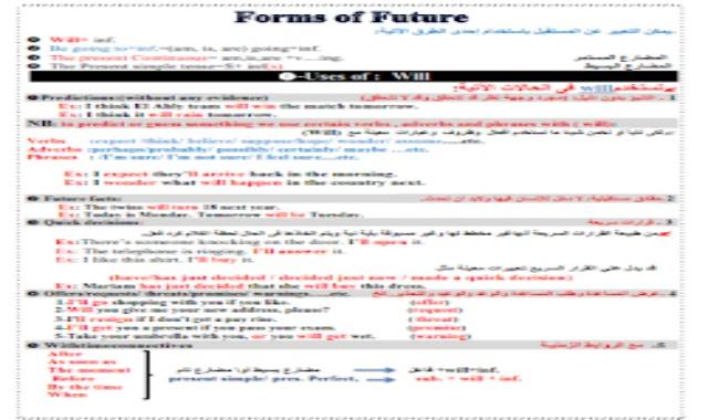 مذكرة قواعد اللغة الانجليزية كاملة الصف الثالث الثانوى - مستر رضا البدوى من موقع درس انجليزي