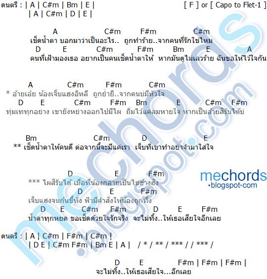 คอร์ดเพลง ไข่ฮ้างฮัง เพชร สหรัตน์ feat.บัวผัน ทังโส