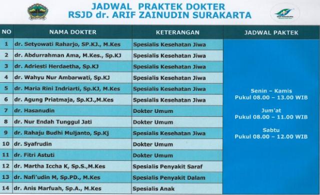 Jadwal Dokter RSJD Surakarta