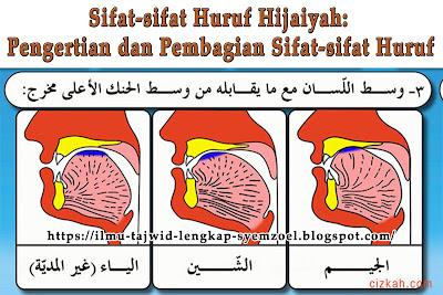 Sifat-sifat Huruf Hijaiyah   Agar kita dapat membaca al-qur'an dengan lebih fasih, baik, dan sempurna, disamping kita harus banyak berlatih membaca atau melafalkan huruf-hurf qur'an. kita perlu pula mengetahui sifat-sifat huruf al-qur'an itu. Dengan mengetahui huruf-huruf tersebut, kita dapat membedakan mana huruf yang lemah dan kuat, mana yang bernada tinggi atau rendah, mana pula yang berdesis, bersuit, dan lain sebagainya.    Pengertian Sifat-sifat Huruf Hijaiyah   Yang dimaksud dengan Sifat-sifat Huruf Hijaiyah yaitu kedaan yang berlaku pada tiap-tiap huruf ketika dilafalkan atau diucapkan tepat pada makhroj (tempat keluarnya) huruf tersebut. Seperti kita melafalkan huruf Qaf pada lafal atau huruf Tha pada lafal atau ketika mengucapkan atau melafalkan huruf dhah pada lafal, kita merasakan pangkal lidah kita terangkat ke langit-langit. Ketiga huruf itu disebut huruf Isti'laf, karena sifat huruf tersebut ketika melafalkannya, dengan mengangkat pangkal lidah ke langit-langit.    Pembagian Sifat-sifat Huruf Hijaiyah   Masing-masing huruf hijaiyah itu ada yang mempunyai sifat sifat yang sama ada pula yang berbeda. Hal ini disebabkan karrena adanya perbedaan dan persamaan makhrojnya.    para ulama ahli qira'at atau ahli tajwid membagi sifat-sifat huruf tersebut menjadi sembilan belas macam, yaitu:   جَهْرٌ  (JAHAR) = Jelas, هَمْسُ  (HAMAS) = Samar شِدَّةٌ  (SIDDAH) = Kuat رَخَاوَةٌ  (RAKHAWAH) = Lunak  تَوَسُّطٌ  (TAWASSUTH) = Pertengahan antara Syiddah dan Rakhawah. اِسْتِعْلاَءٌ  (ISTI'LA')= Terangkat اِسْتِفَالٌ  (ISTIFAL) = turun اِطْبَاقٌ  (ITHBAQ) = Tertutup اِنْفِتَاحٌ (INFITAH) = Terbuka اِصْمَاتٌ  (ISHMAT)= Diam   اِذْلاَقٌ  (IDZLAQ) = Lancar لَيِّنٌ  (LAYYIN) = Lunak اِنْحِرَافٌ  (INHIRAF) = Condong. تَكْرِيْرٌ  (TAKRIR) = Mengulang-ulang. صَفِيْرٌ  (SHAFIR) = Siul/Seruit. . تَفَشِّيْ  (TAFASY-SYI) = Menyebar. قَلْقَلَةٌ  (QALQALAH) = Goncang. اِسْتِطَالَةٌ  (ISTITHALAH) = Memanjang. غُنَّةٌ  (GHUNNAH) = Berdengung. Itu ke sembilan belas dari macam-macam Sif