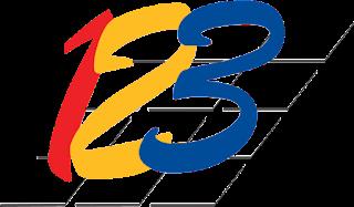 شبكة بنوك مصر 123