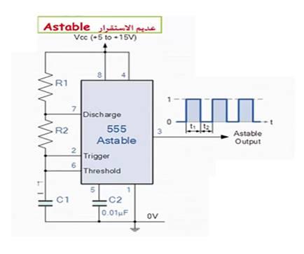 المؤقت 555 وإشارة تعديل عرض النبضة PWM