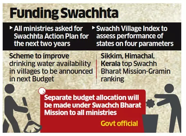 SWACHHTA ACTION PLAN; INDIATHINKERS