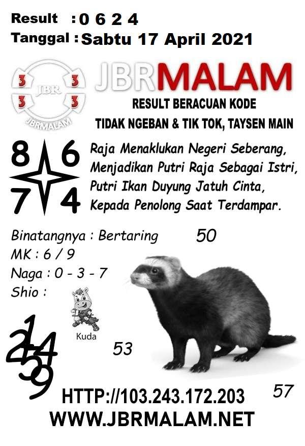 JBR Malam HK Sabtu 17 April 2021