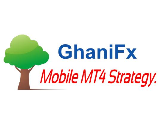 forex stratégia mobil közeggel a pénzbeni opció meghaladja a korlátot
