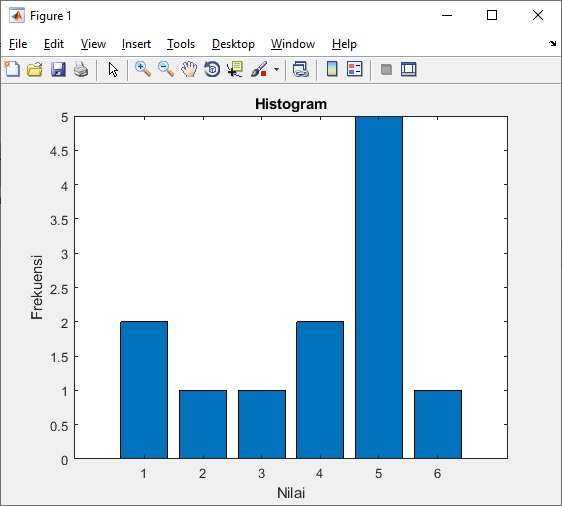 Buku Pengolahan Citra Digital dengan Matlab - Enhancement