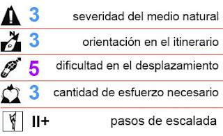 Criterio MIDE.